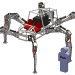 rideable hexapod