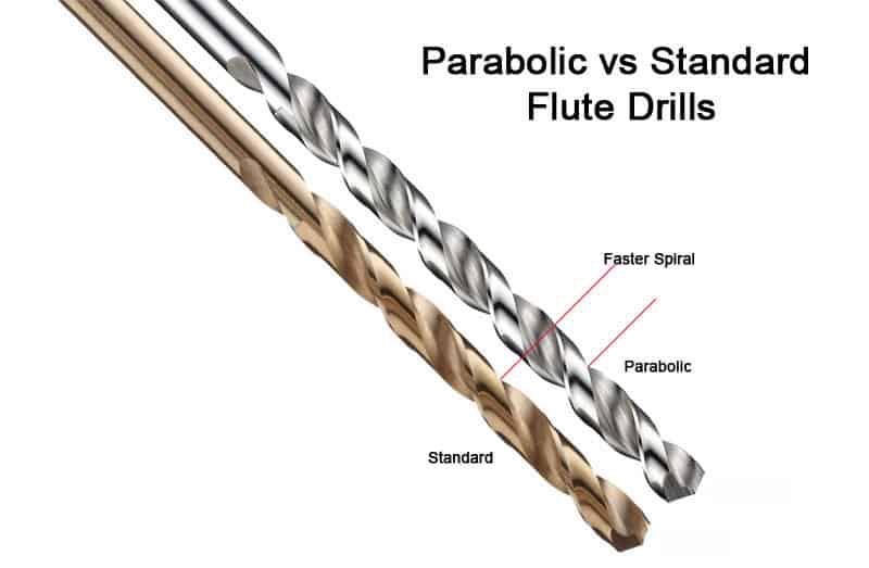 ParabolicVsStdFluteDrills2