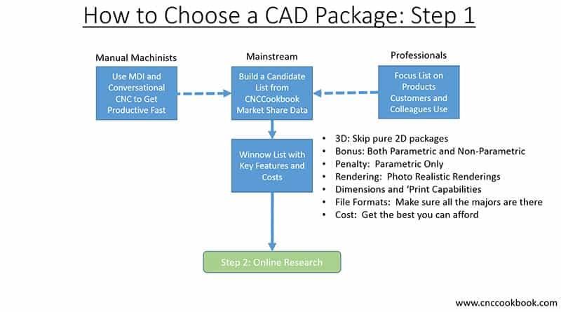 ChooseCADSoftware1