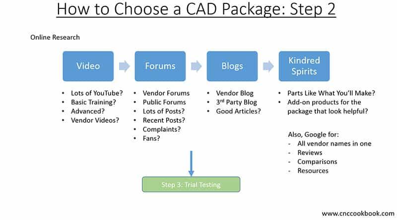 ChooseCADSoftware2