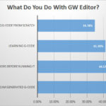 11 Measurable Benefits of Having a GCode Editor for Your Shop