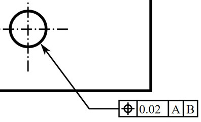 gd&t basics geometric dimensioning and tolerancing