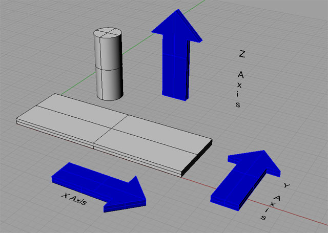 Cnc Programming With G Code The Definitive Training In 2018