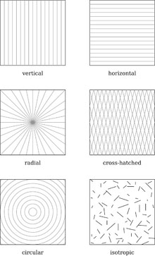 Complete Surface Finish Chart Symbols Amp Roughness