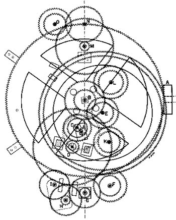 Cnc Cookbook Astronomical Clock