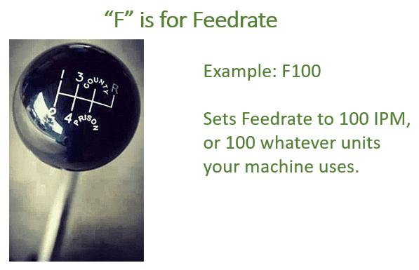 F feedrate CNC g-code