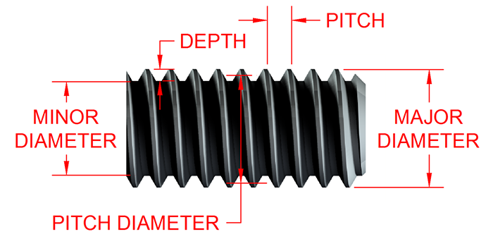 major minor pitch diameter thread depth