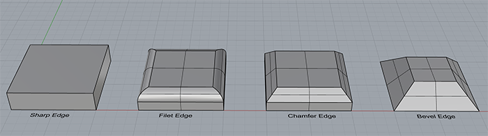 whats the difference between a chamfer, fillet, and bevel?