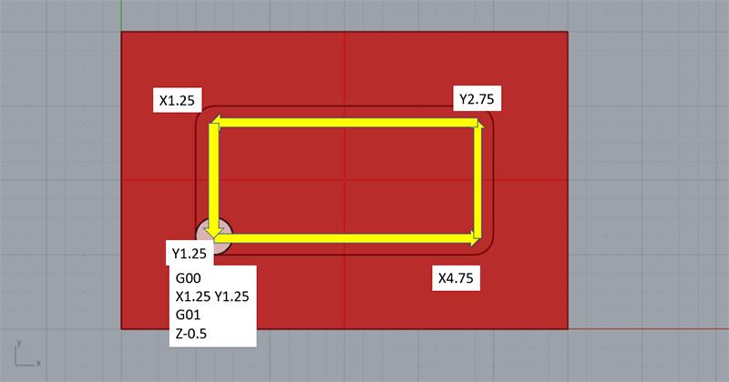 gcode g90 absolute coordinates